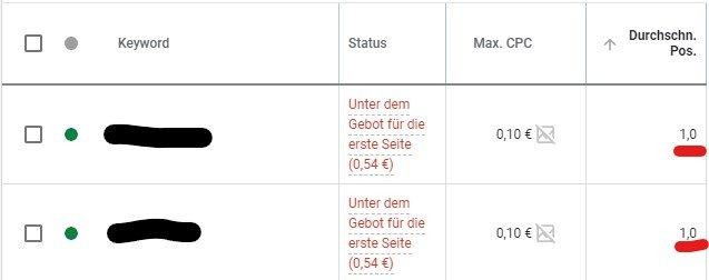 """Google Ads Status """"Unter dem Gebot"""""""