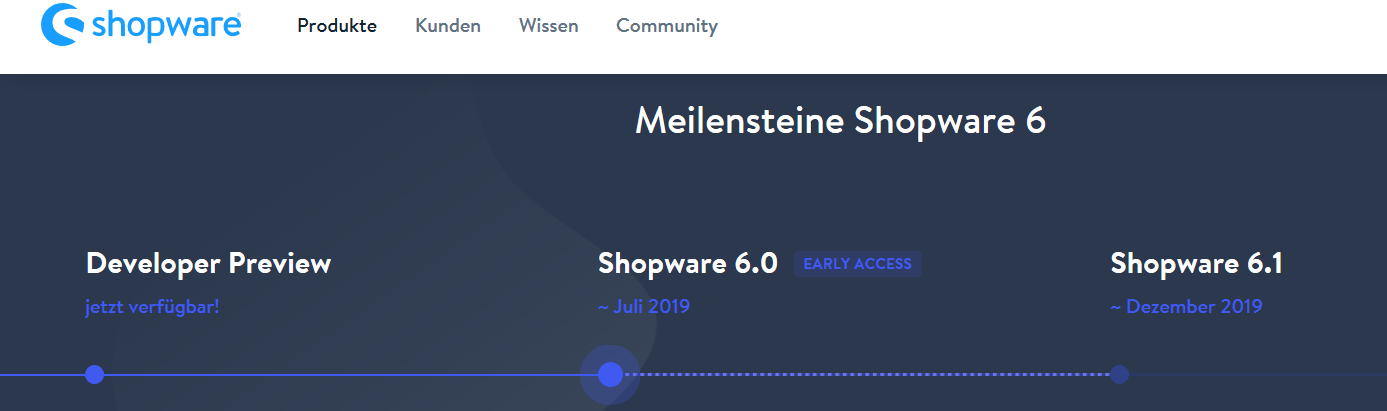 Screenshot Shopware-6 Meilensteine