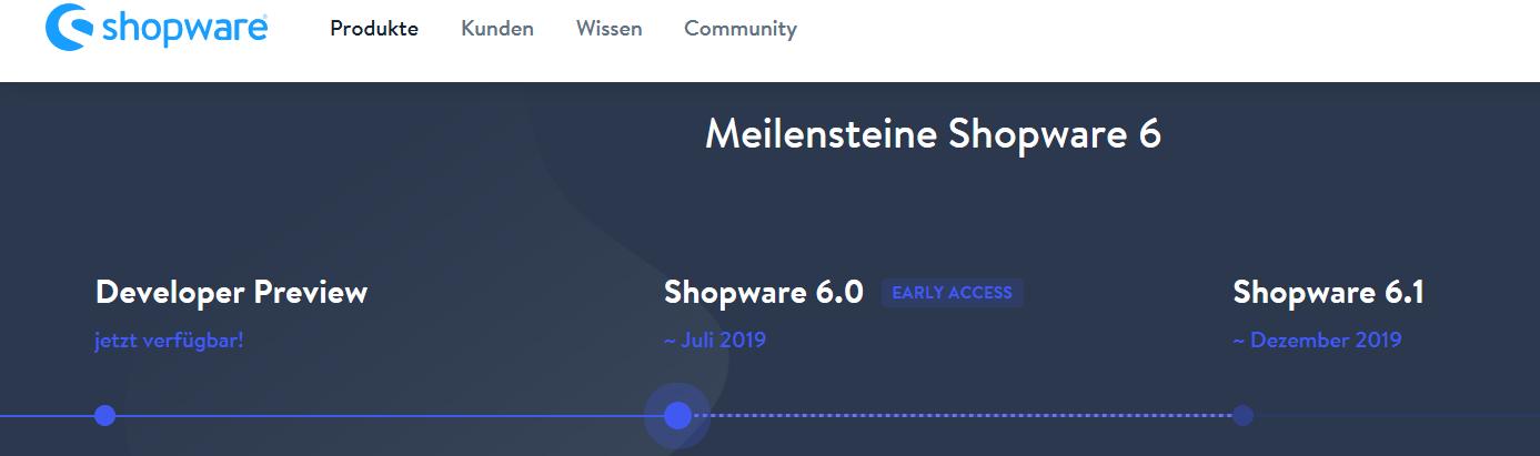 Screenshot Shopware-6 Meilensteine
