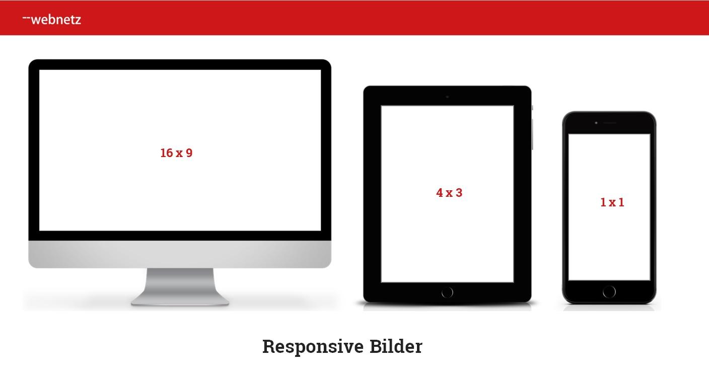 unterschiedliche Formate zur Veranschaulichung von responsiven Design