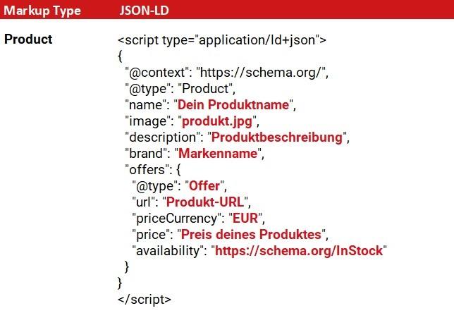 Beispiel Produktauszeichnung mit JSON LD