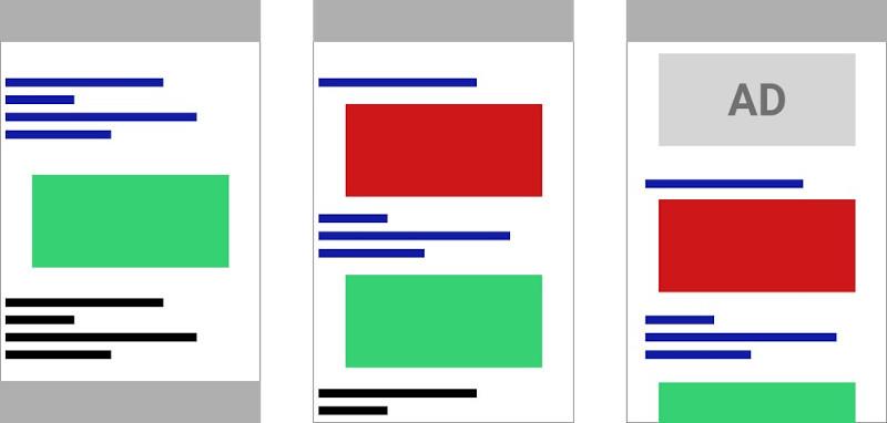 Cumulative Layout Shift drei Frames