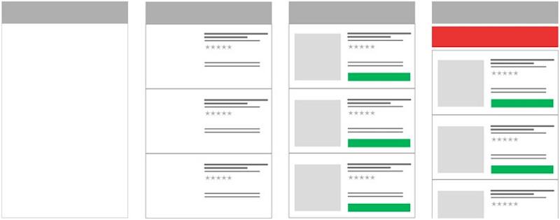 Cumulative Layout Shift vier Frames