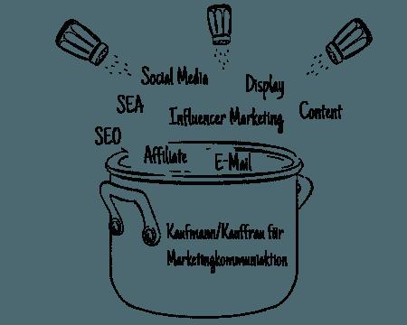 Kochtopf und mehrere Online Marketing Bereiche als Zutaten als Infografik für die Ausbildung in der Marketingkommunikation