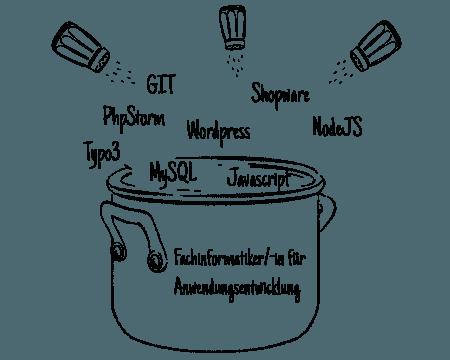Kochtopf und mehrere Online Marketing Bereiche als Zutaten als Infografik für die Ausbildung zum Fachinformatiker