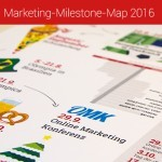 Marketing Milestone Map 2016 – Top-Termine für die optimale Perfomance