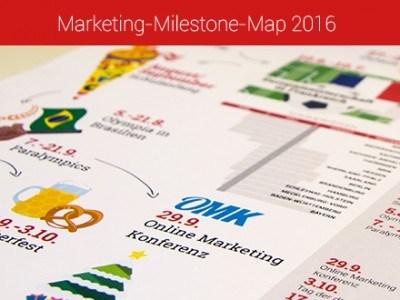 Titelbild Marketing Milestone
