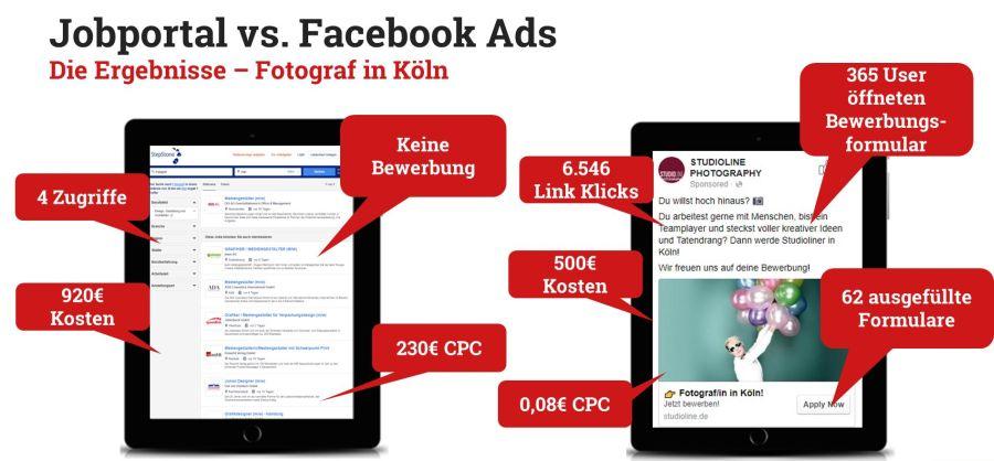 Jobportal vs. Facebook Ads - Fotograf Köln