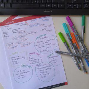 Brainstorming Wörter zum Thema Eismaschine sind auf einem Papier niedergeschrieben