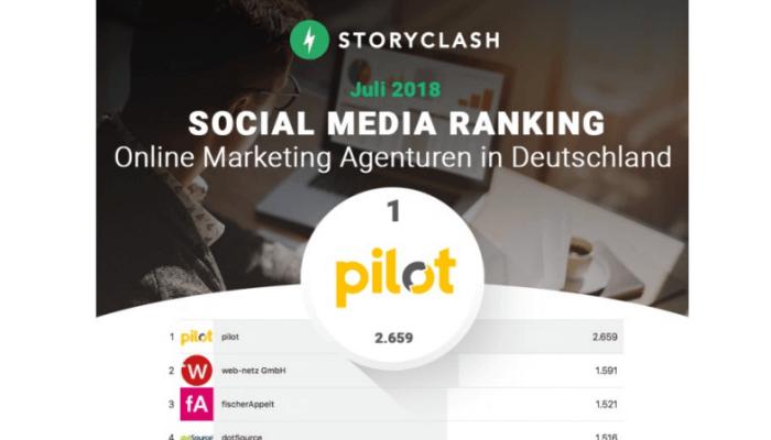Storyclash Rankingliste der Social Media Agenturen im Juli 2018