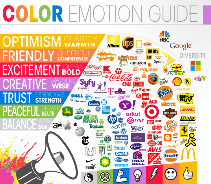 Guide zu den Farbemotionen