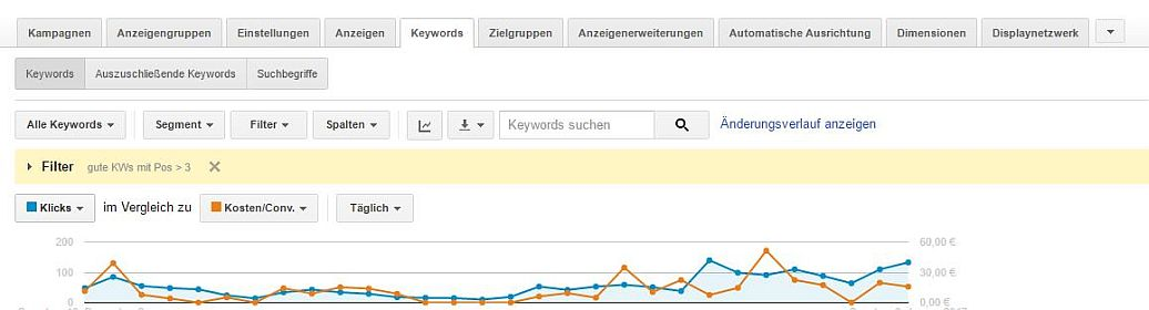 Google AdWords-Filter-Bug