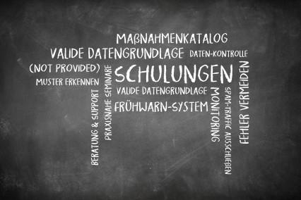 Wortwolke als Tafelbild zum Thema Google Analytics Schulung