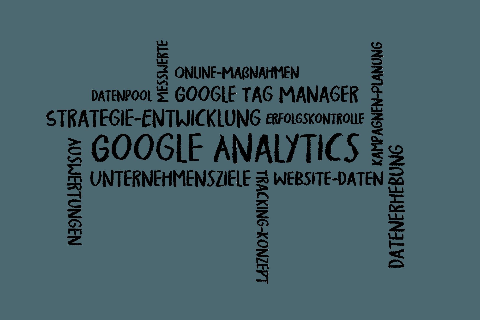 Wortwolke als Tafelbild zum Thema Webanalyse Agentur